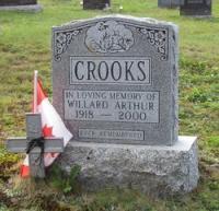 Williard is buried in theHemford Cemetery, Hemford, Lunenburg County, NS.