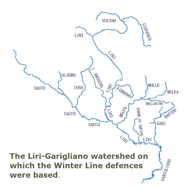 Liri-Garigliano watershed
